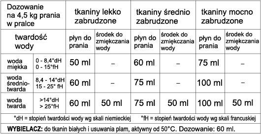 tabela-płyn-lawendowy-550